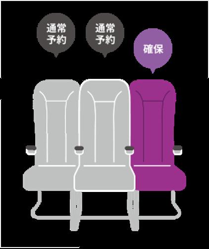 子供連れやカップル・コロナ対策にもおすすめなスペースシートオプションとは